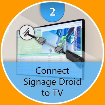 connect signage droid to TV